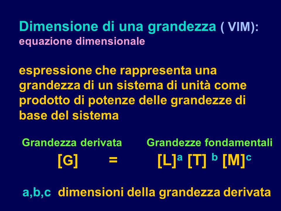 [G] = [L]a [T] b [M]c Dimensione di una grandezza ( VIM):